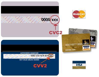 Где код CCV на карте VISA