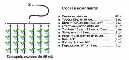 система капельного полива в теплице
