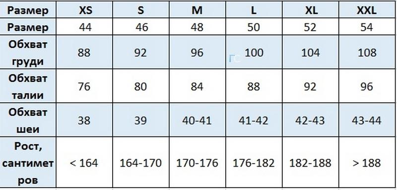 6ded01b1 Размеры S M L XL XXL: расшифровка и сравнение