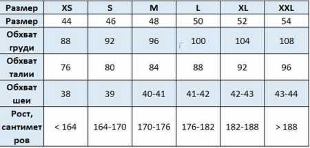размеры мужской одежды