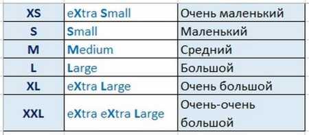 сравнение расшифровок размеров S M L XL XXL