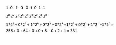 перевод двоичного кода в десятичное число